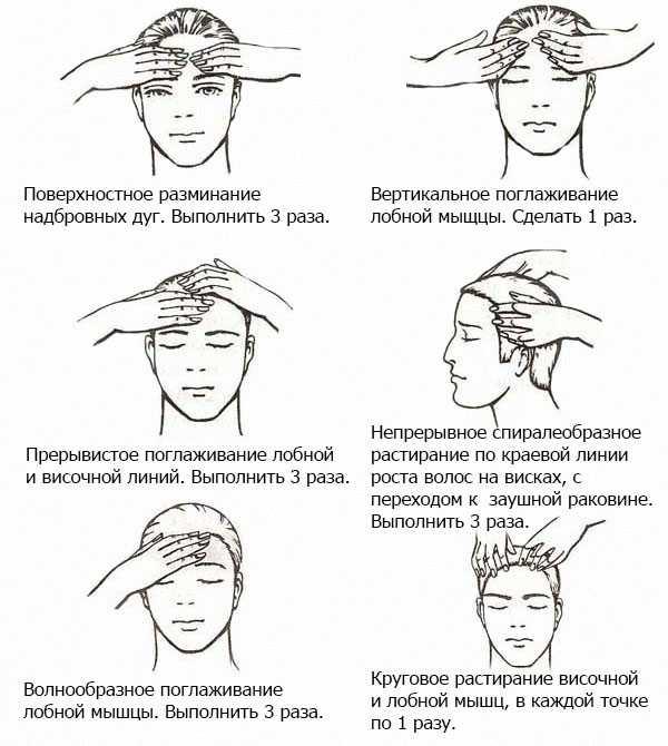 Приемы массажа кожи головы